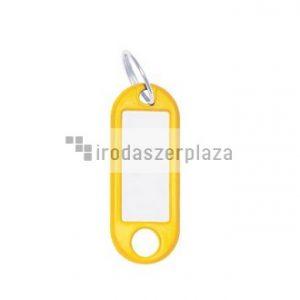 kulcscímke - kulcs bileta